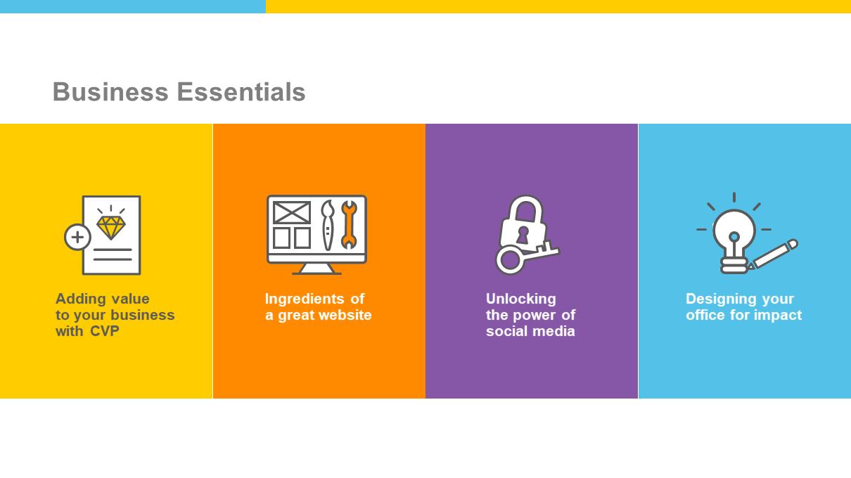 Commonwealth Bank presentation slide 03